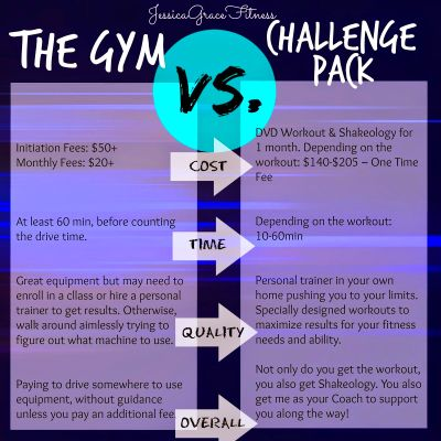Jessica Grace Fitness: Join My Challenge Group! | To ...