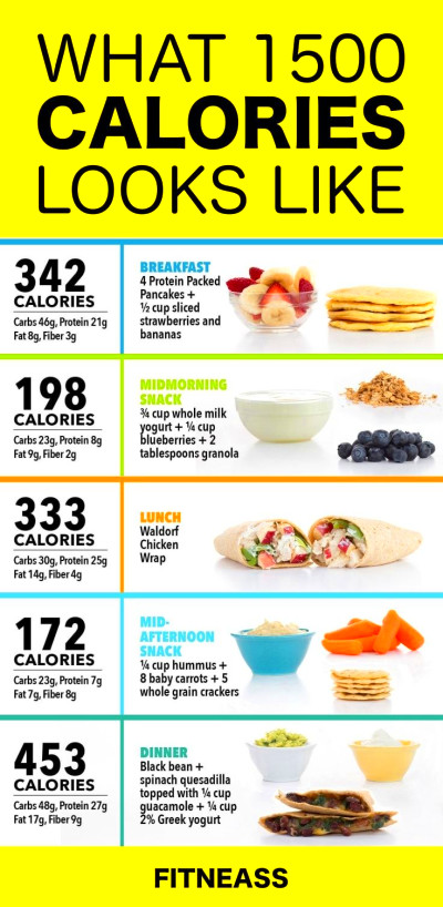 1500-Calorie Diet Plan Sample | Clean, Healthy Eats, 21 ...