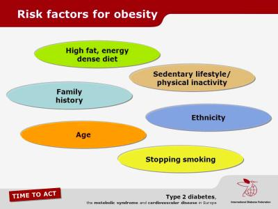 TIME TO ACT Type 2 diabetes, the metabolic syndrome and ...