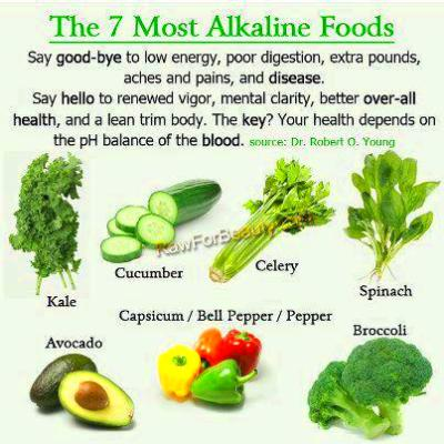 The 7 most alkaline foods | Start to be Healthy Now