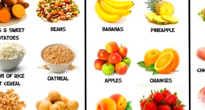 33 Proven Weight Loss Foods Very Fast in 3 Days (Will ...