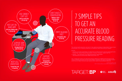 In-office Measuring Blood Pressure Infographic | Target:BP