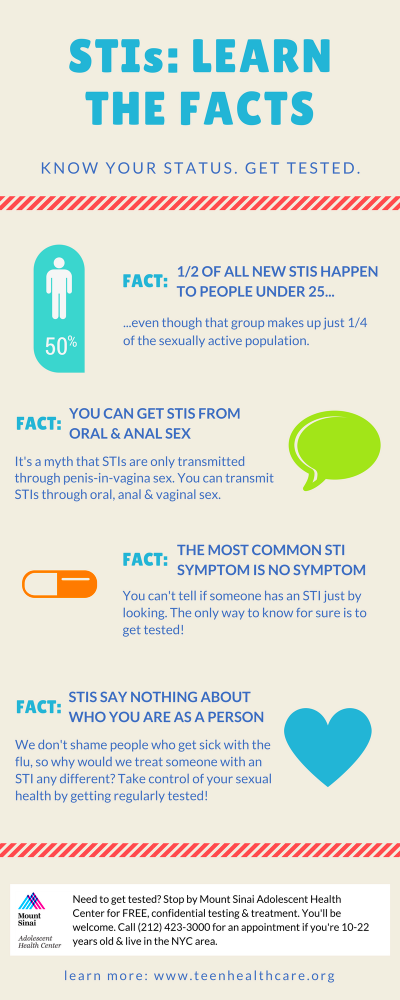 STIs: Learn the Facts | Mount Sinai Adolescent Health Center