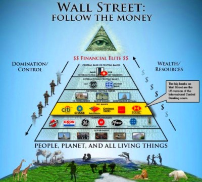 pyramid scheme | Forum for Global Truth