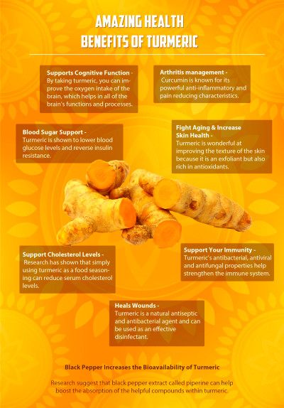 7 Amazing Health Benefits of Turmeric | Visual.ly