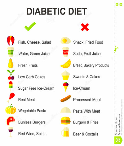 Ada diet for diabetics / Weight loss vitamins for women