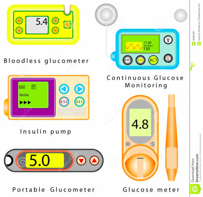 Diabetes equipment set. Glucose meter. Glucose blood test. Diabetes ...