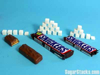 There's HOW much sugar in that?! | getBALANCED.me
