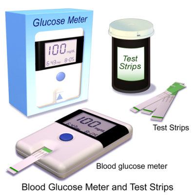Blood Glucose Testing | Diabetes