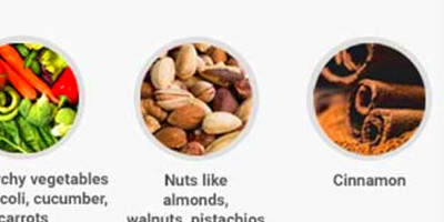 Foods To Avoid For High Blood Sugar - The Best Picture ...