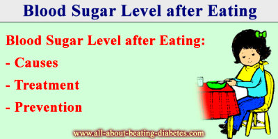 Blood sugar level 250-400 m/dl after eating