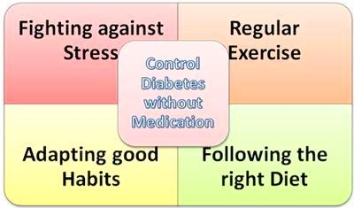 How to Control Diabetes Without Medication apart Diet Changes?