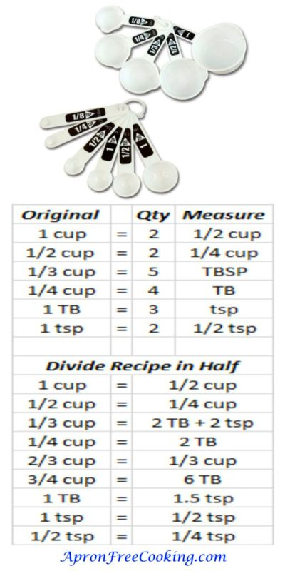 Conversion Charts • Apron Free Cooking