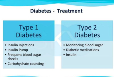 Type 1 vs Type 2 Diabetes - The Basic Difference You Ought ...
