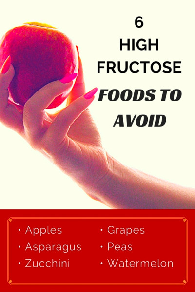 Recognize and Respond to Fruit Sugar Intolerance
