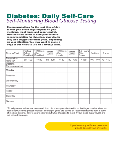 Daily Self-Monitoring Blood Glucose Chart Free Download