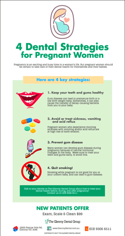 4 Tips for Good Oral Health During Pregnancy | The Glenroy ...