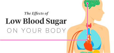 The Effects of Low Blood Sugar on Your Body