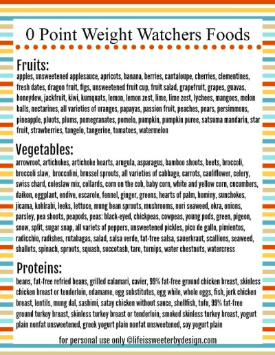 Weight Watchers Zero Point Foods List Free Printable ...