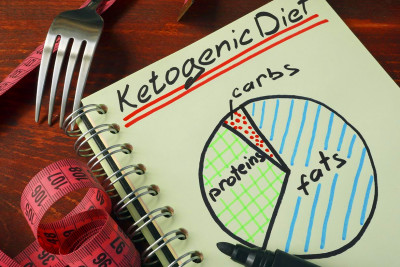 The Ketogenic Diet: An Ultimate Guide to Keto | Nutrition Advance