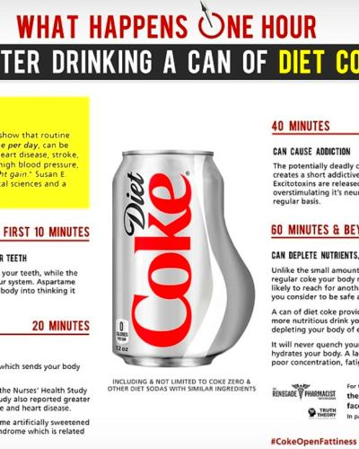 Infographic Shows What One Can Of Coke Does To Your Body ...