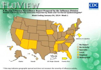 CDC REPORTS FLU IS WIDESPREAD IN TEXAS - Pasadena Health Center