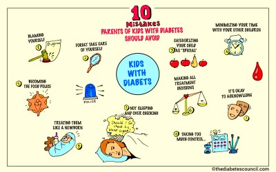 10 Mistakes Parents of Kids with Diabetes Should Avoid