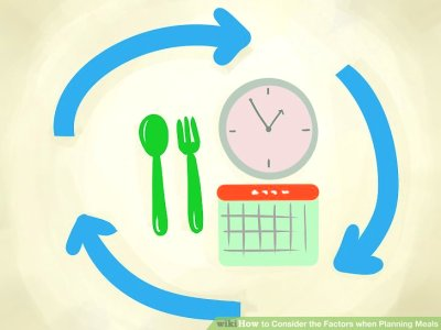 5 Ways to Consider the Factors when Planning Meals - wikiHow