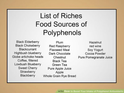 How to Boost Your Intake of Polyphenol Antioxidants: 11 Steps