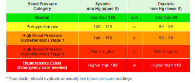 What Is A Normal Blood Sugar Level For An Adult Chart | Wisata Dan Info Sumbar