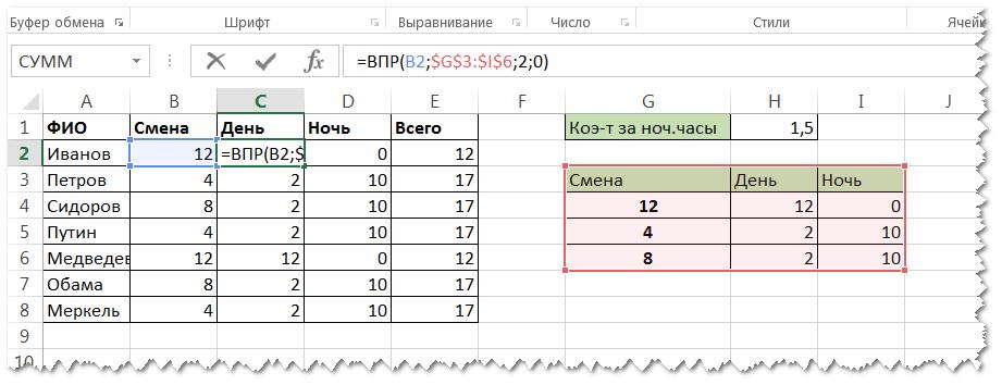 Как рассчитать ночные часы пример