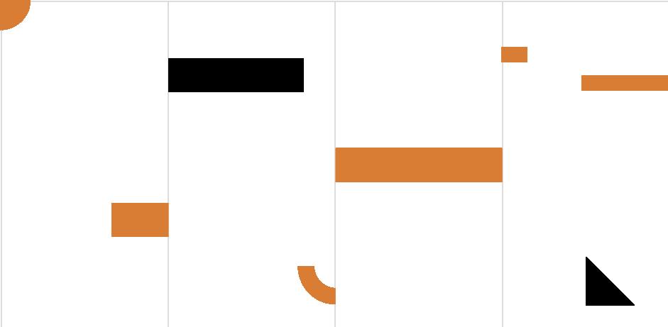 Тренды веб-дизайна 2017 года