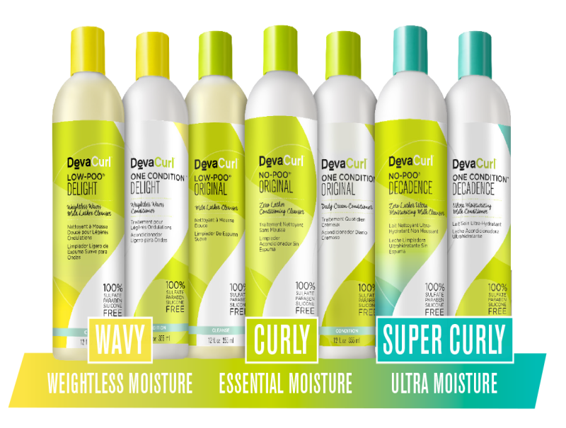 Wavy, Curly & Super Curly Cleanser and Conditioner - DevaCurl