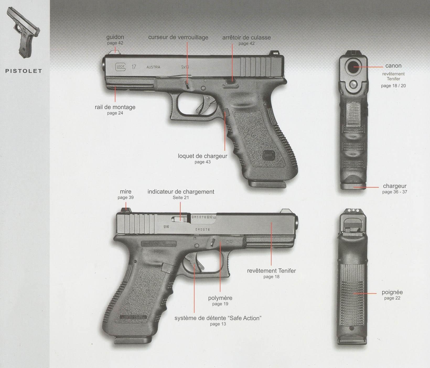 Чертеж пистолета, Glock Blueprint