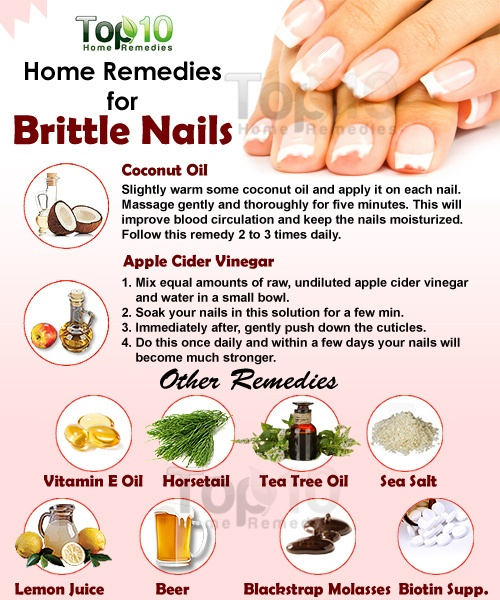 Home remedy for splitting nails