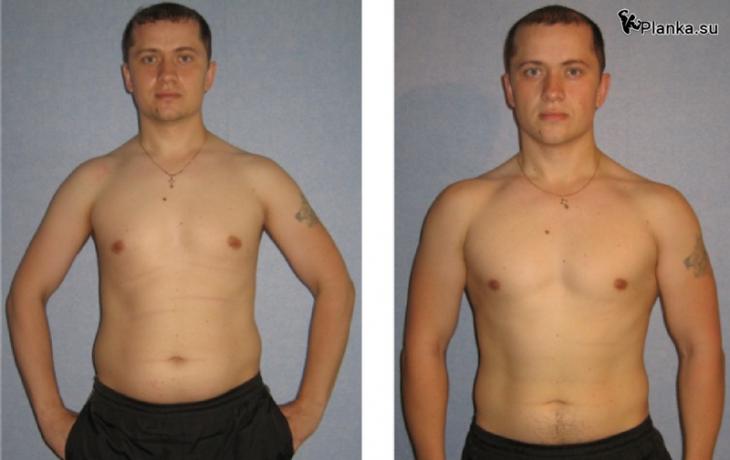 Результаты выполнения планки - фото до и после