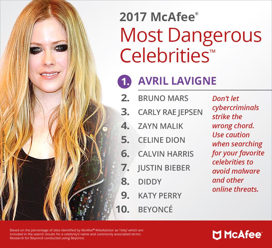 S celebrities