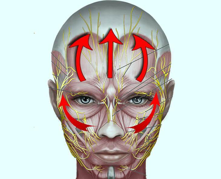 Гимнастика для лица 10 минут на 10 лет моложе