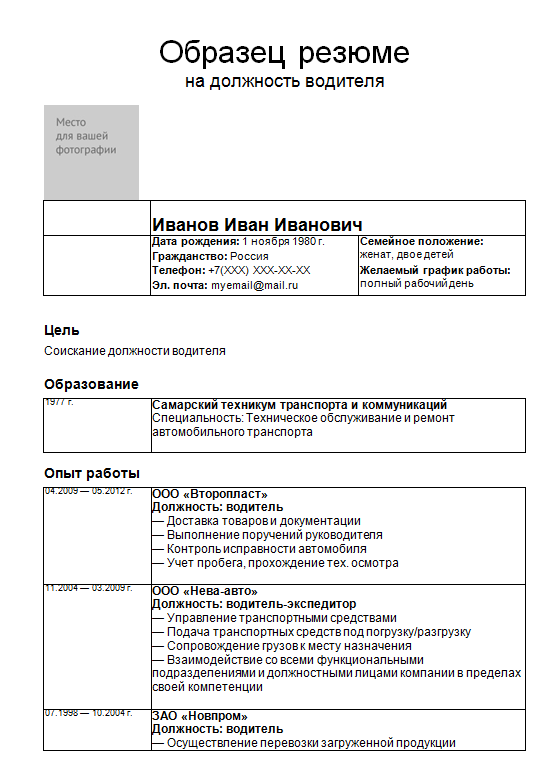 Резюме образец водителя в казахстане