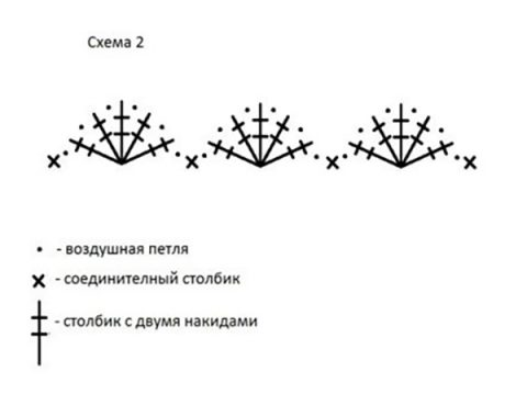 Схема вязания ажурной шапочки