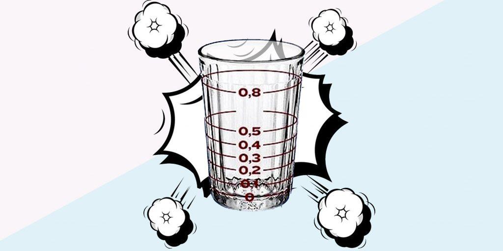 Промилле и количество выпитого