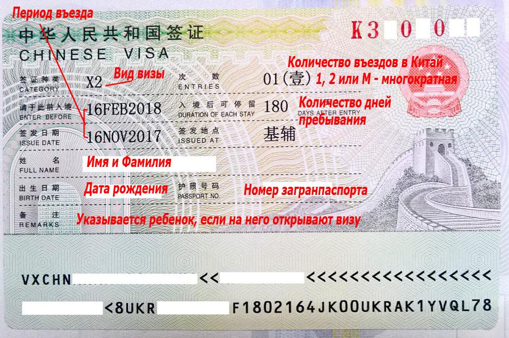 Какая виза в китай для россиян