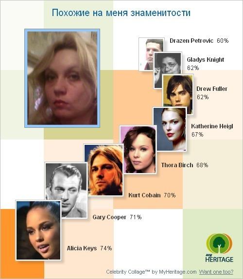 Онлайн на кого похож из знаменитостей по фотографии