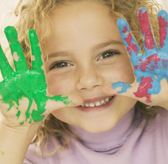 что необходимо чтобы открыть детский развивающий центр