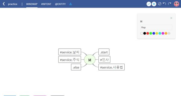 2. Mindmap.AI에디터 사용법