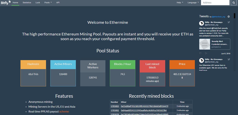 Eth pool рейтинг