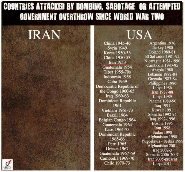 iran-vs-usa