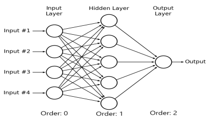 fig_neural_network_1