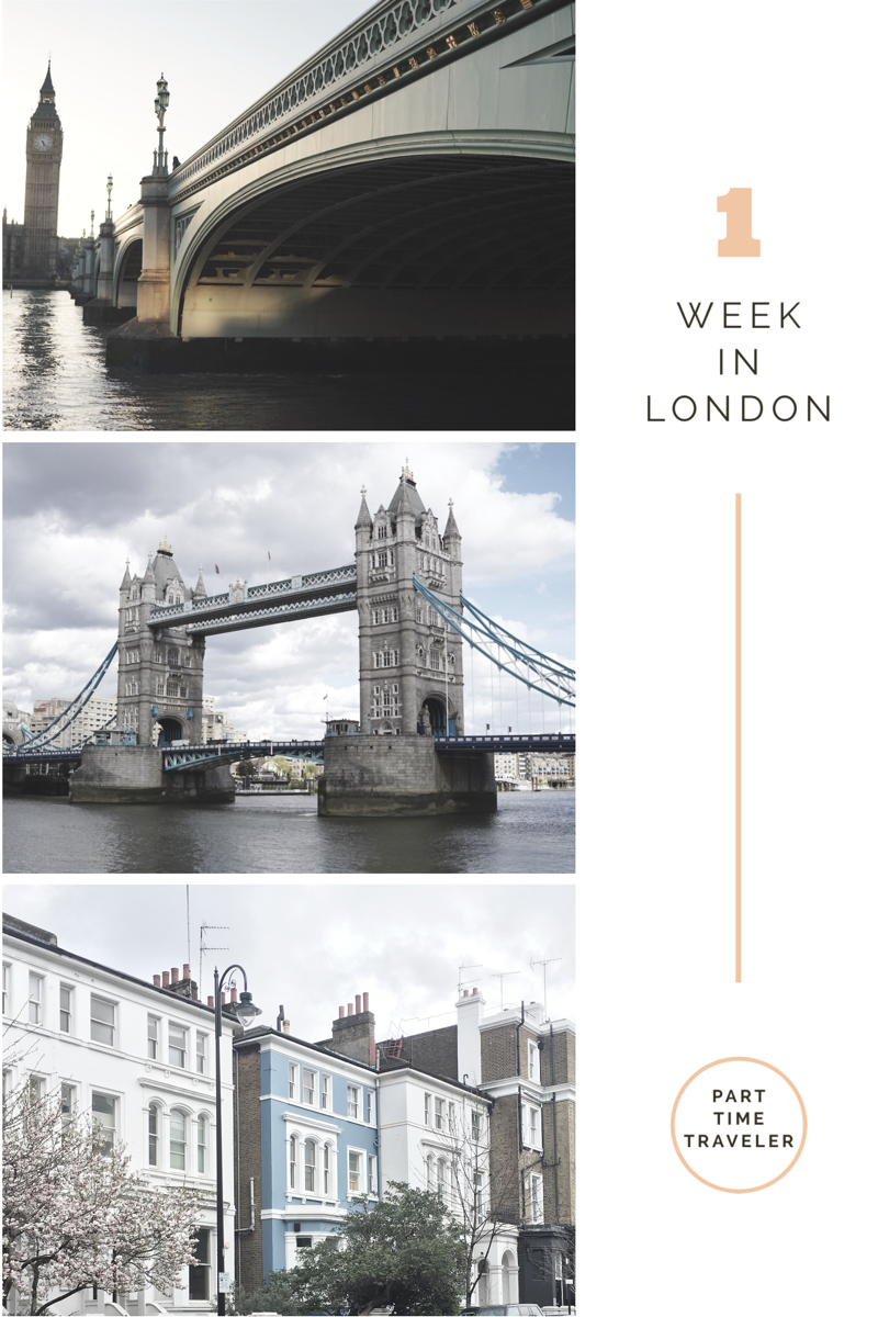 One Week in London, an itinerary and neighborhood guide.