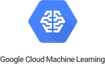 Df asset google cloud